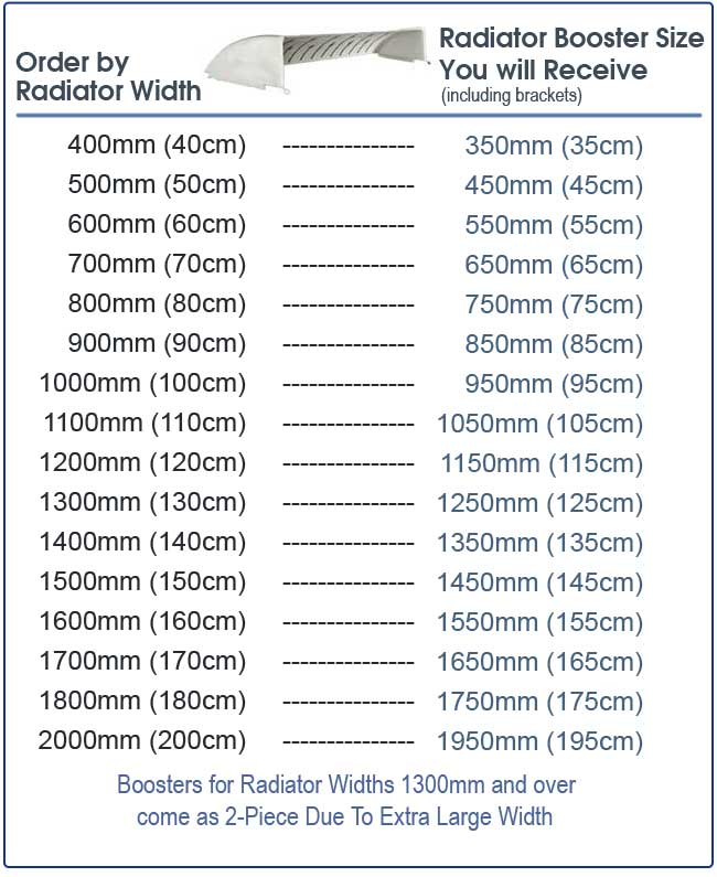 Radiator Boosters Size Chart