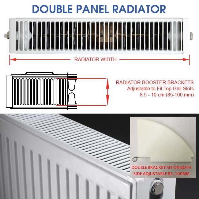 Double Size Radiator Booster for Double Panel Radiators