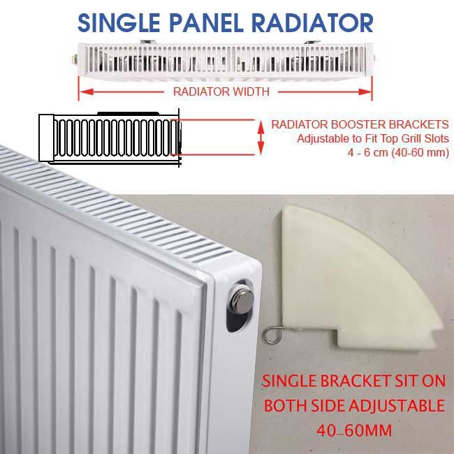 Single Size Radiator Booster for Single Panel Radiators
