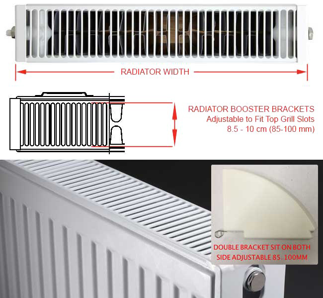 Double Panel Radiator Booster