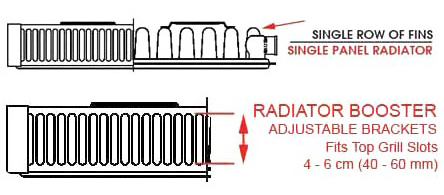 Single Panel Radiator Booster